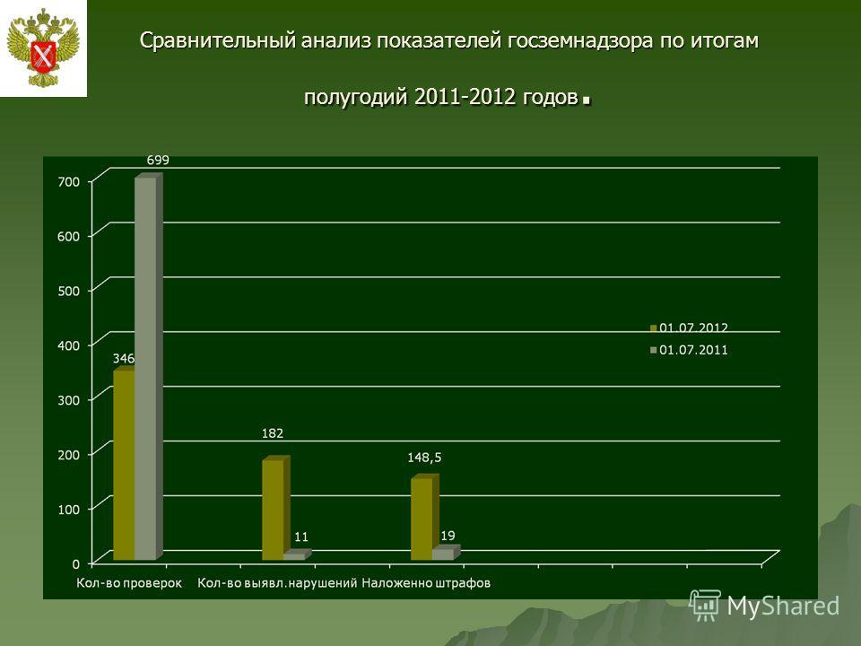 Сравнительный анализ показателей госземнадзора по итогам полугодий 2011-2012 годов.