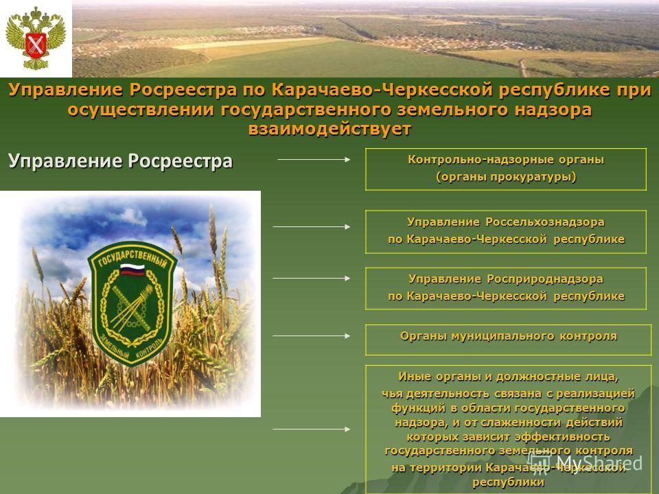 Управление Росреестра Управление Росреестра по Карачаево-Черкесской республике при осуществлении государственного земельного надзора взаимодействует Контрольно-надзорные органы (органы прокуратуры) Управление Россельхознадзора по Карачаево-Черкесской