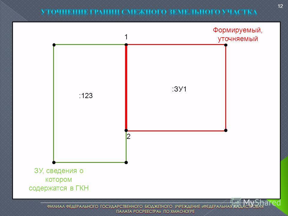 12 ЗУ, сведения о котором содержатся в ГКН :123 :ЗУ1 Формируемый, уточняемый 1 2