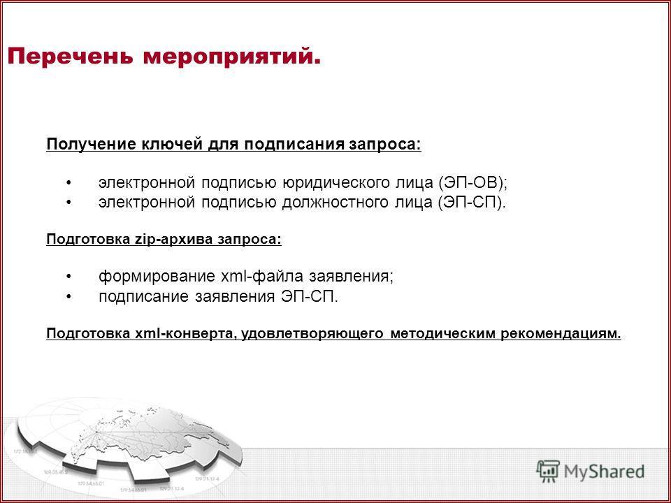 Перечень мероприятий. Получение ключей для подписания запроса: электронной подписью юридического лица (ЭП-ОВ); электронной подписью должностного лица (ЭП-СП). Подготовка zip-архива запроса: формирование xml-файла заявления; подписание заявления ЭП-СП