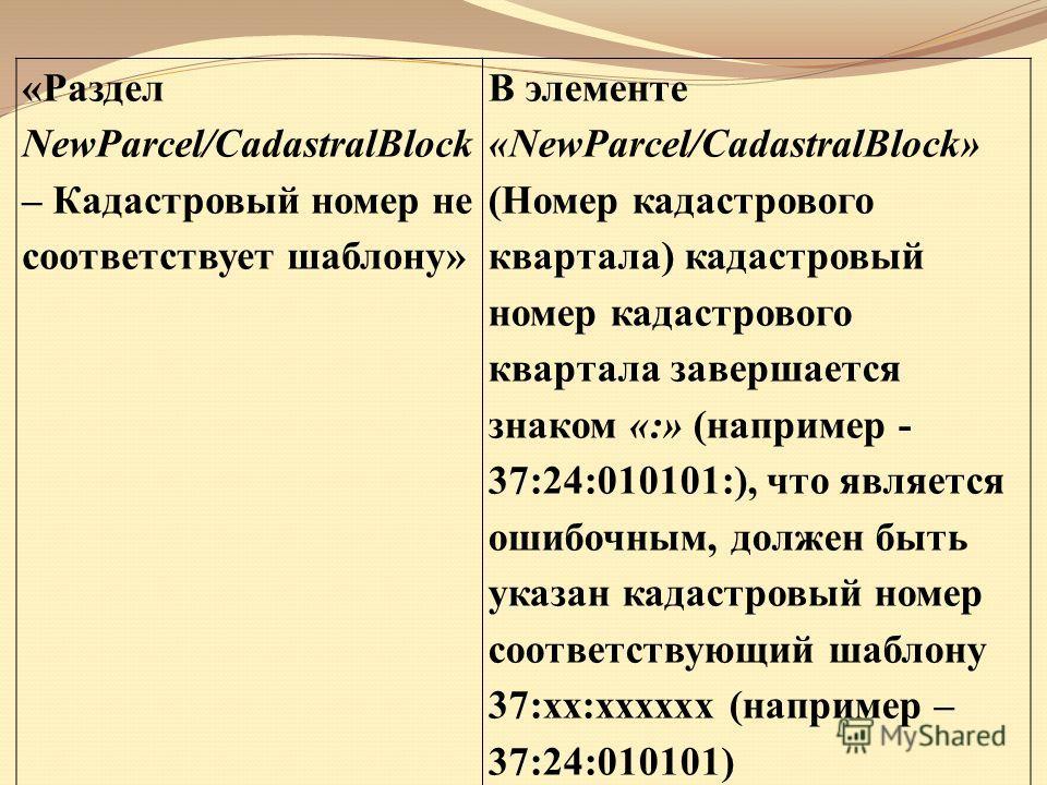 «Раздел NewParcel/CadastralBlock – Кадастровый номер не соответствует шаблону» В элементе «NewParcel/CadastralBlock» (Номер кадастрового квартала) кадастровый номер кадастрового квартала завершается знаком «:» (например - 37:24:010101:), что является