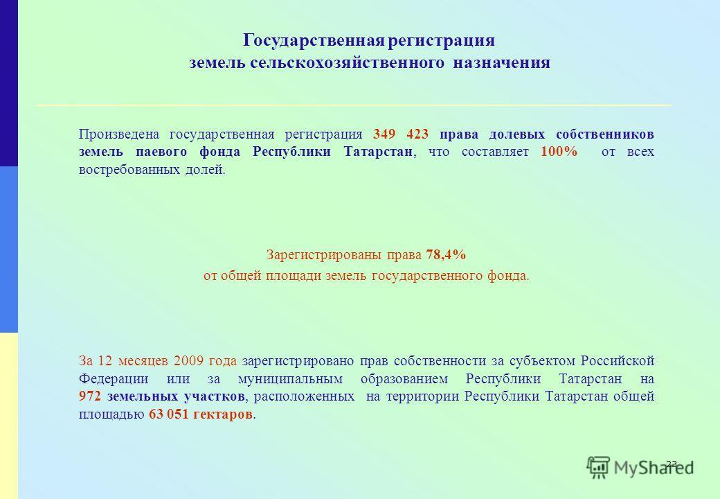 23 Произведена государственная регистрация 349 423 права долевых собственников земель паевого фонда Республики Татарстан, что составляет 100% от всех востребованных долей. Зарегистрированы права 78,4% от общей площади земель государственного фонда. З