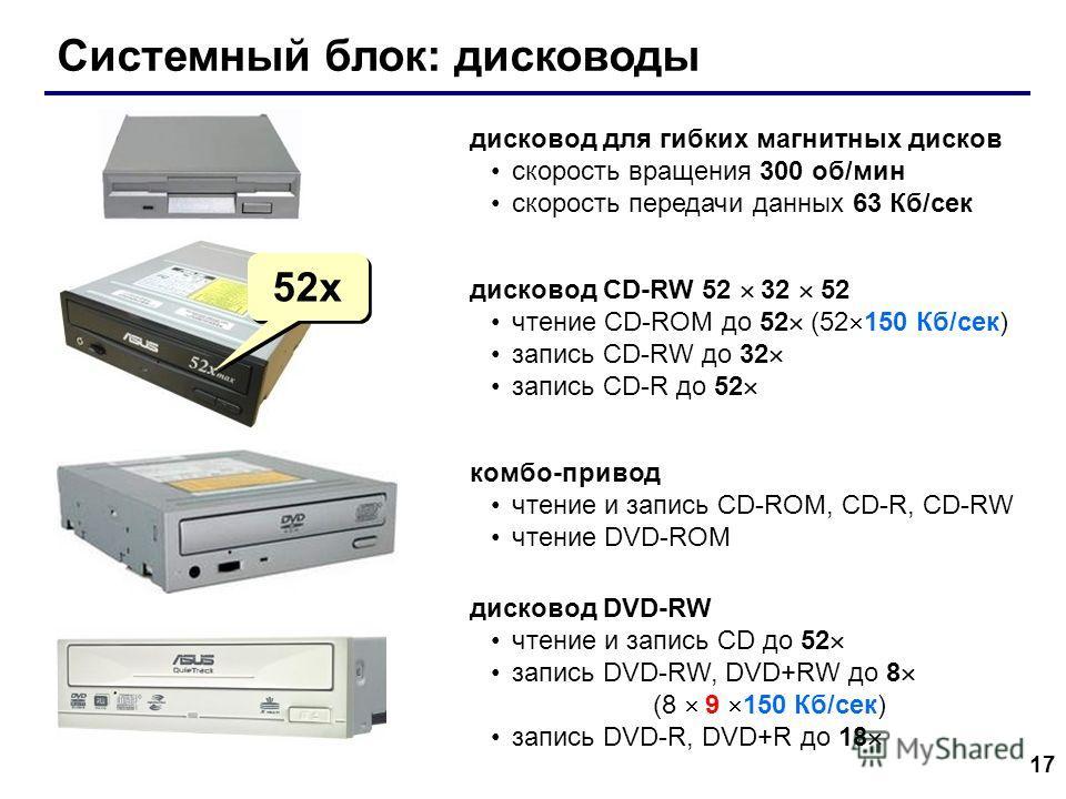 17 Системный блок: дисководы дисковод для гибких магнитных дисков скорость вращения 300 об/мин скорость передачи данных 63 Кб/сек дисковод CD-RW 52 32 52 чтение CD-ROM до 52 (52 150 Кб/сек) запись CD-RW до 32 запись CD-R до 52 52x комбо-привод чтение