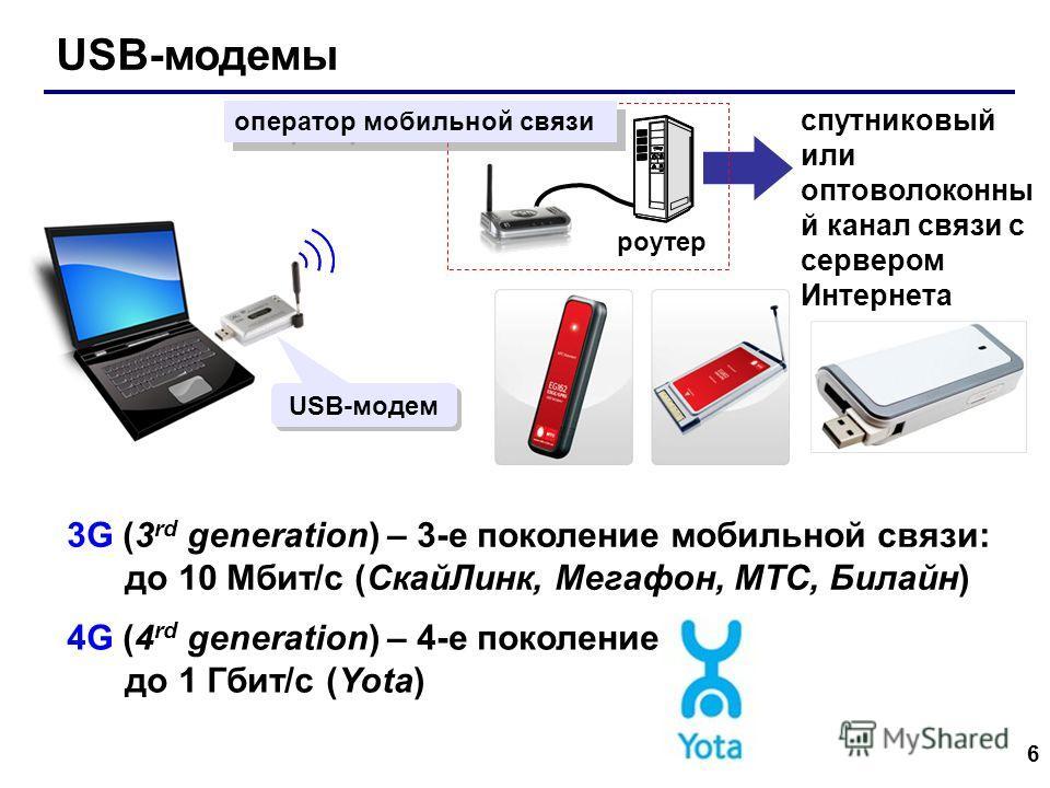 6 USB-модемы спутниковый или оптоволоконны й канал связи с сервером Интернета роутер оператор мобильной связи USB-модем 3G (3 rd generation) – 3-е поколение мобильной связи: до 10 Мбит/с (СкайЛинк, Мегафон, МТС, Билайн) 4G (4 rd generation) – 4-е пок