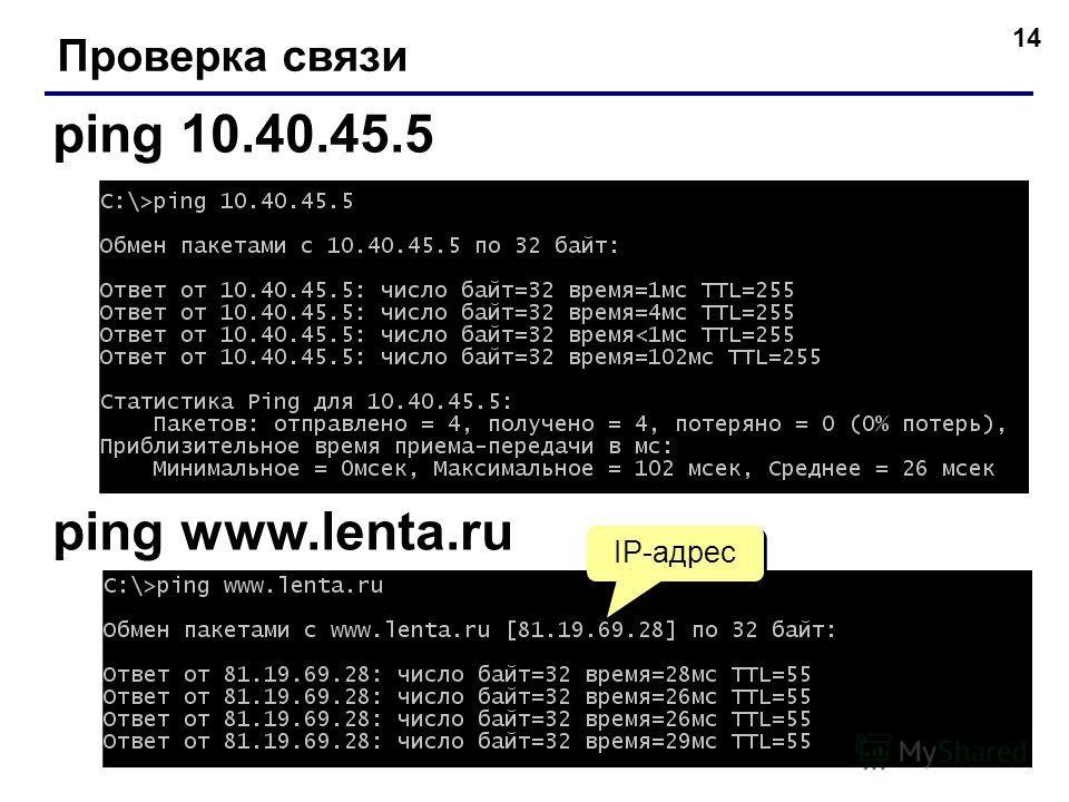 14 Проверка связи ping 10.40.45.5 ping www.lenta.ru IP-адрес