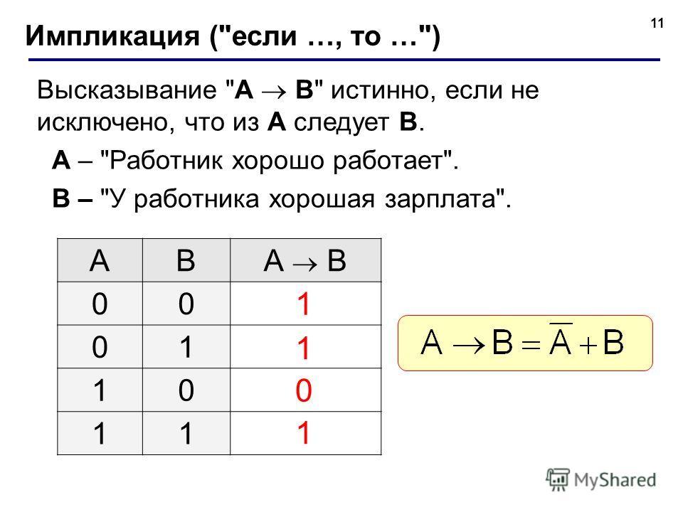 11 Импликация (если …, то …) Высказывание A B истинно, если не исключено, что из А следует B. A – Работник хорошо работает. B – У работника хорошая зарплата. ABА B 00 01 10 11 1 1 1 0