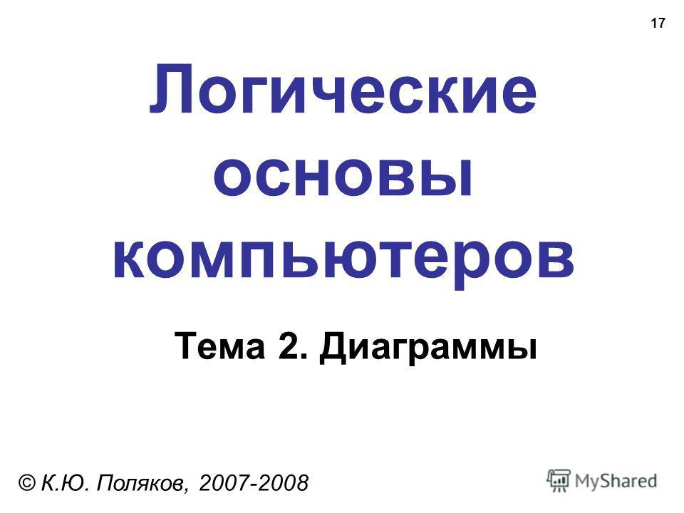 17 Логические основы компьютеров © К.Ю. Поляков, 2007-2008 Тема 2. Диаграммы