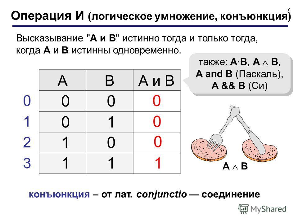 7 Операция И (логическое умножение, конъюнкция) ABА и B 1 0 также: A·B, A B, A and B (Паскаль), A && B (Си) 00 01 10 11 0 1 2 3 0 0 конъюнкция – от лат. conjunctio соединение A B Высказывание