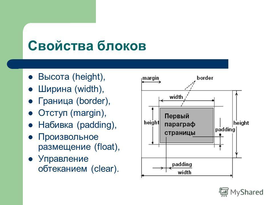 Свойства блоков Высота (height), Ширина (width), Граница (border), Отступ (margin), Набивка (padding), Произвольное размещение (float), Управление обтеканием (clear).