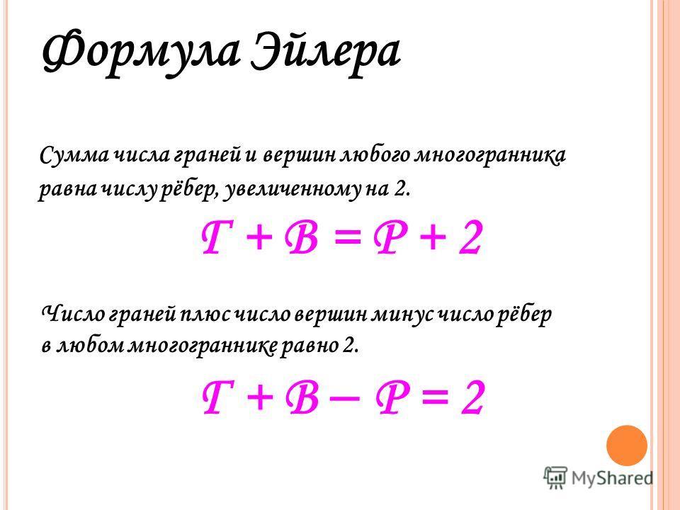 Сумма числа граней и вершин любого многогранника равна числу рёбер, увеличенному на 2. Г + В = Р + 2 Формула Эйлера Число граней плюс число вершин минус число рёбер в любом многограннике равно 2. Г + В Р = 2