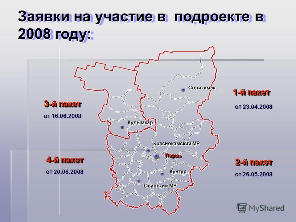 Заявки на участие в подроекте в 2008 году: Соликамск ПермьПермь Кунгур Краснокамский МР Осинский МР 1-й пакет 2-й пакет 3-й пакет Кудымкар от 23.04.2008 от 26.05.2008 от 16.06.2008 4-й пакет от 20.06.2008 Соликамск