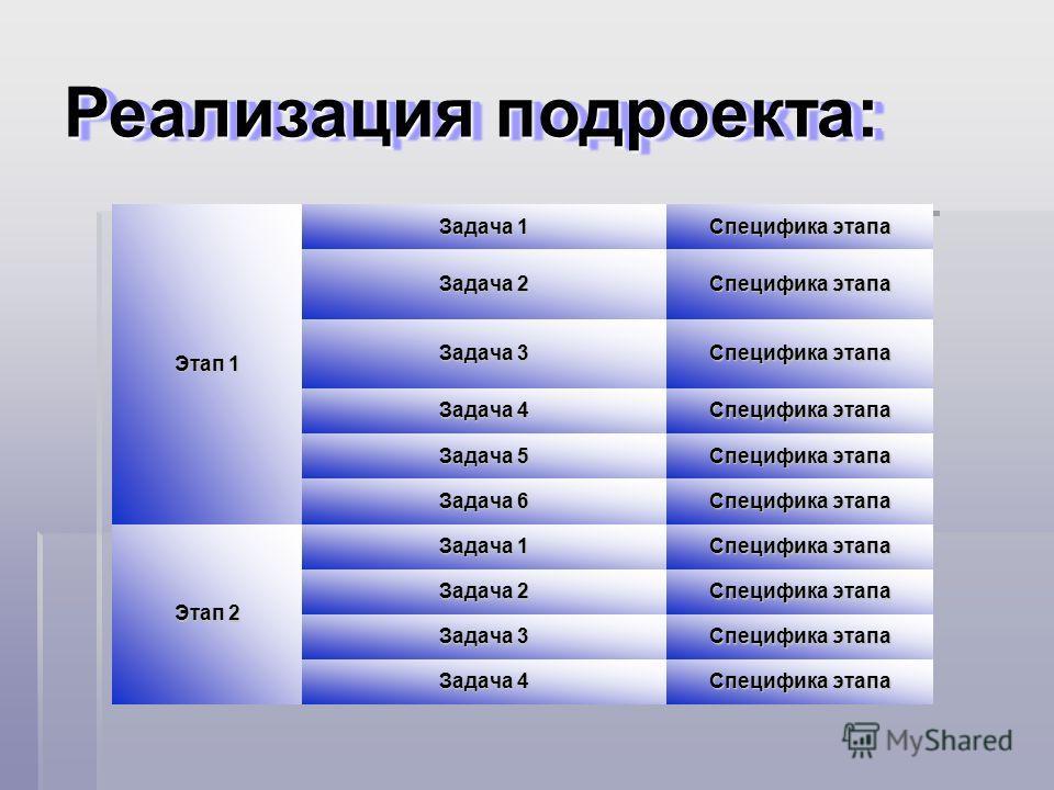Реализация подроекта: Этап 1 Задача 1 Специфика этапа Задача 2 Специфика этапа Задача 3 Специфика этапа Задача 4 Специфика этапа Задача 5 Специфика этапа Задача 6 Специфика этапа Этап 2 Задача 1 Специфика этапа Задача 2 Специфика этапа Задача 3 Специ