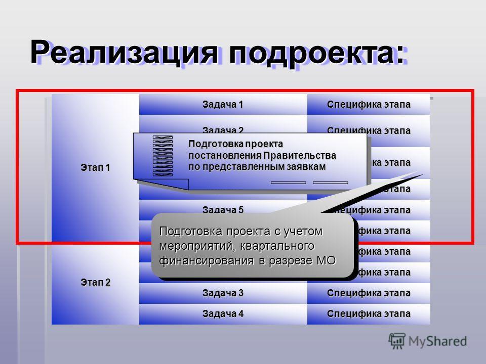 Этап 1 Задача 1 Специфика этапа Задача 2 Специфика этапа Задача 3 Специфика этапа Задача 4 Специфика этапа Задача 5 Специфика этапа Задача 6 Специфика этапа Этап 2 Задача 1 Специфика этапа Задача 2 Специфика этапа Задача 3 Специфика этапа Задача 4 Сп