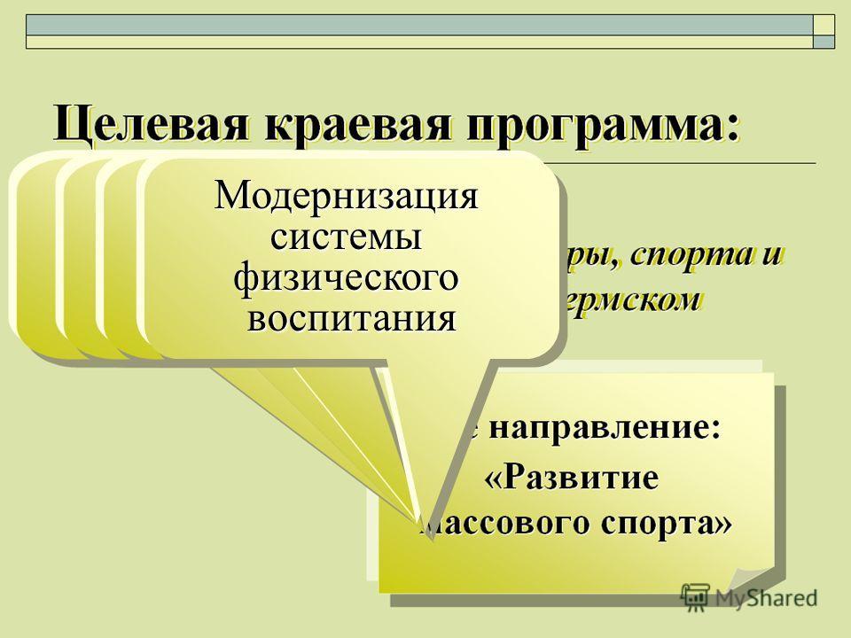 Модернизациясистемыфизическоговоспитания
