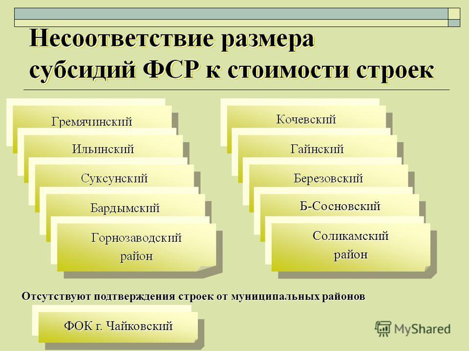 Б-Сосновскийрайон Соликамскийрайон Отсутствуют подтверждения строек от муниципальных районов ФОК г. Чайковский
