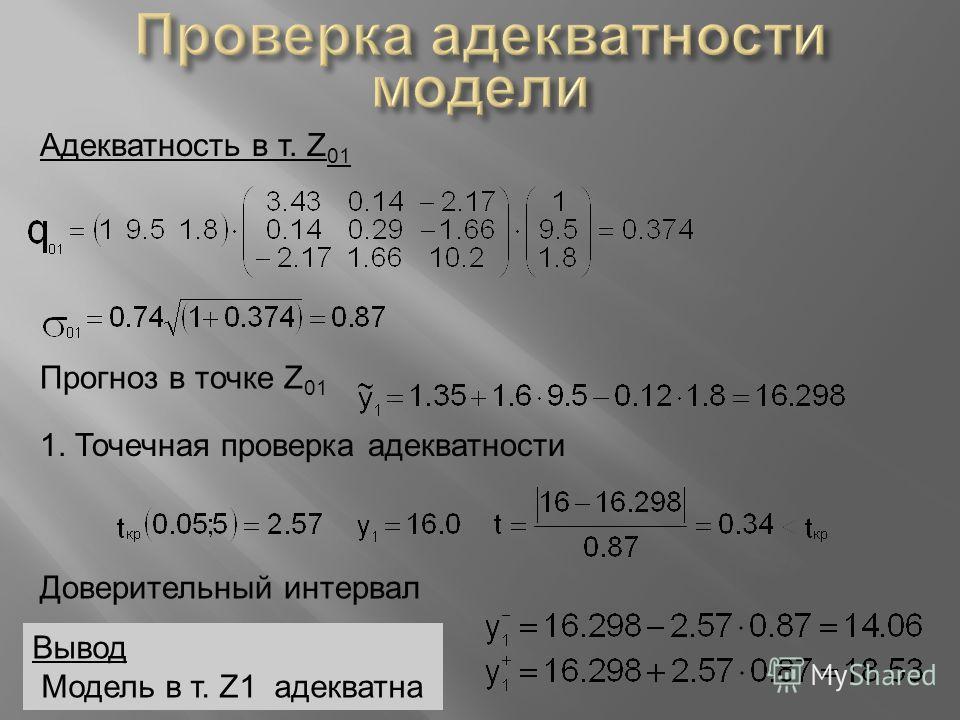 Адекватность в т. Z 01 Прогноз в точке Z 01 1. Точечная проверка адекватности Доверительный интервал Вывод Модель в т. Z1 адекватна
