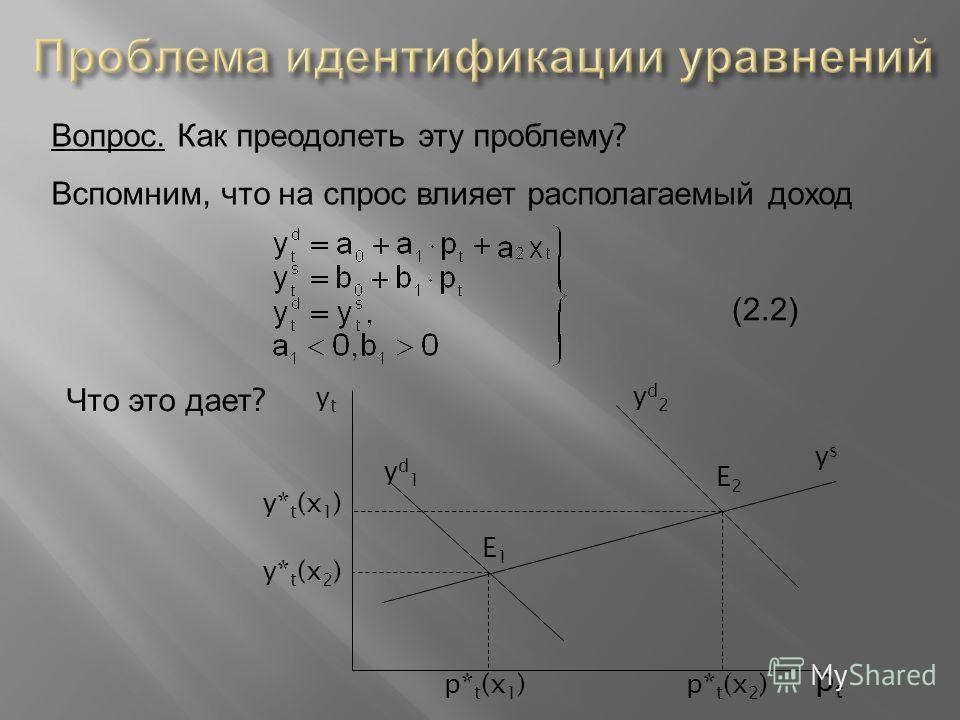 Вопрос. Как преодолеть эту проблему ? Вспомним, что на спрос влияет располагаемый доход (2.2) Что это дает ? ytyt ptpt p* t (x 1 )p* t (x 2 ) y* t (x 1 ) y* t (x 2 ) E1E1 E2E2 ysys yd2yd2 yd1yd1