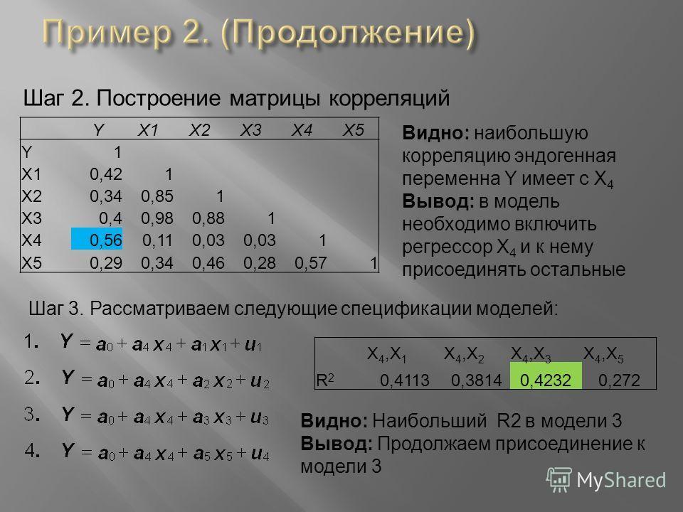 Шаг 2. Построение матрицы корреляций YX1X2X3X4X5 Y1 X10,421 X20,340,851 X30,40,980,881 X40,560,110,03 1 X50,290,340,460,280,571 Видно: наибольшую корреляцию эндогенная переменна Y имеет с X 4 Вывод: в модель необходимо включить регрессор X 4 и к нему