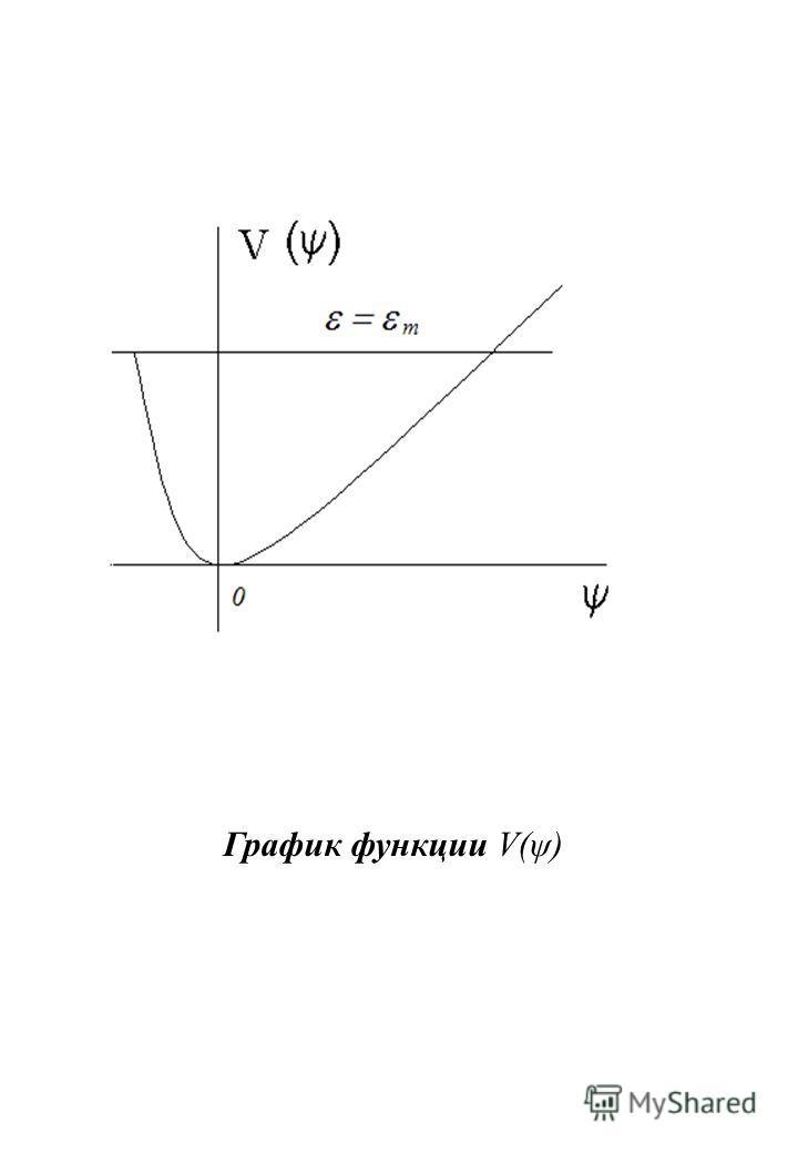 График функции V(ψ)