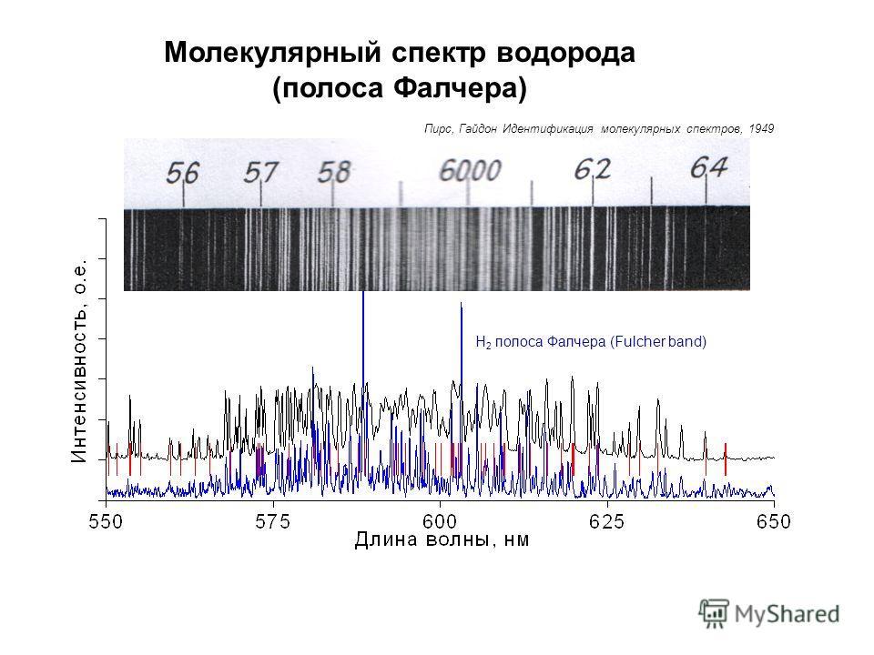 Молекулярный спектр водорода (полоса Фалчера) Пирс, Гайдон Идентификация молекулярных спектров, 1949 H 2 полоса Фалчера (Fulcher band)