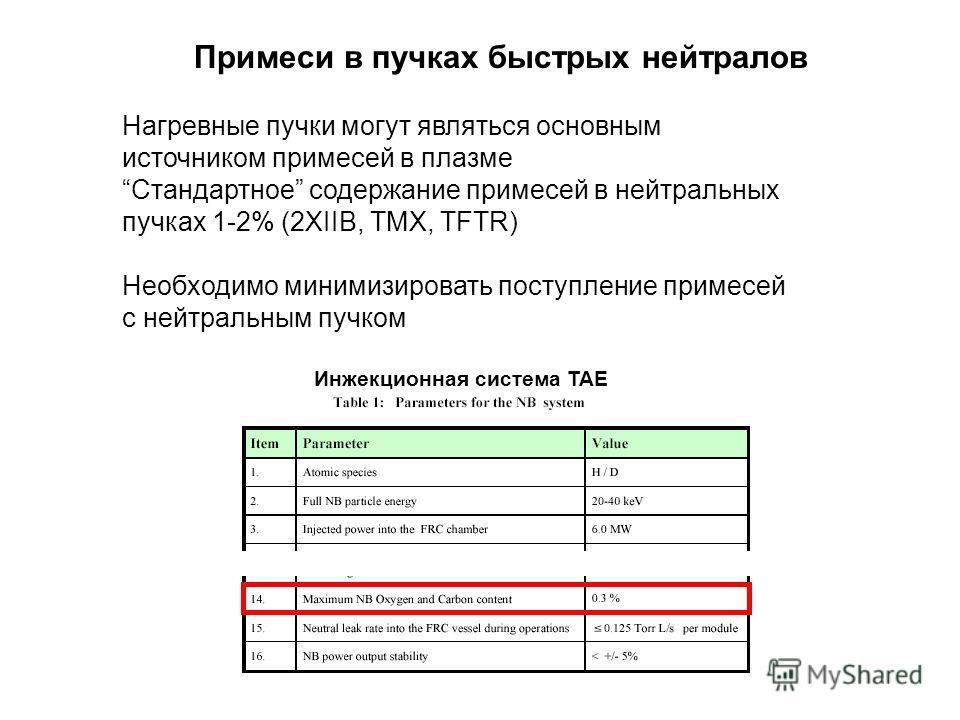 Нагревные пучки могут являться основным источником примесей в плазме Стандартное содержание примесей в нейтральных пучках 1-2% (2XIIB, TMX, TFTR) Необходимо минимизировать поступление примесей с нейтральным пучком Примеси в пучках быстрых нейтралов И