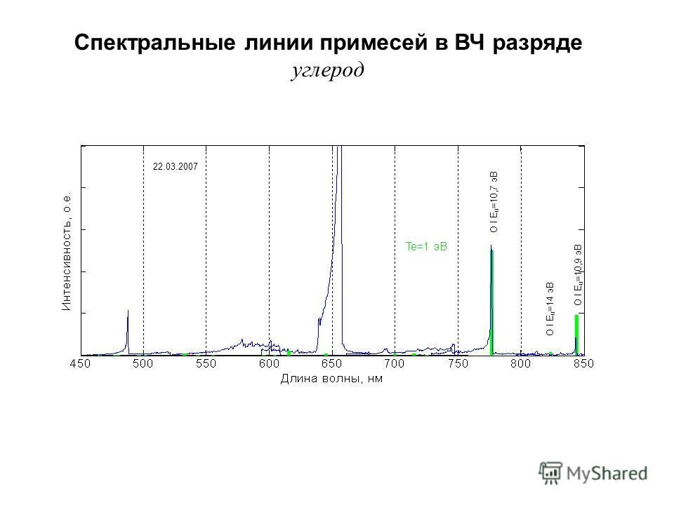O I E u =10,7 эВ O I E u =10,9 эВ O I E u =14 эВ Te=1 эВ 22.03.2007 Спектральные линии примесей в ВЧ разряде углерод