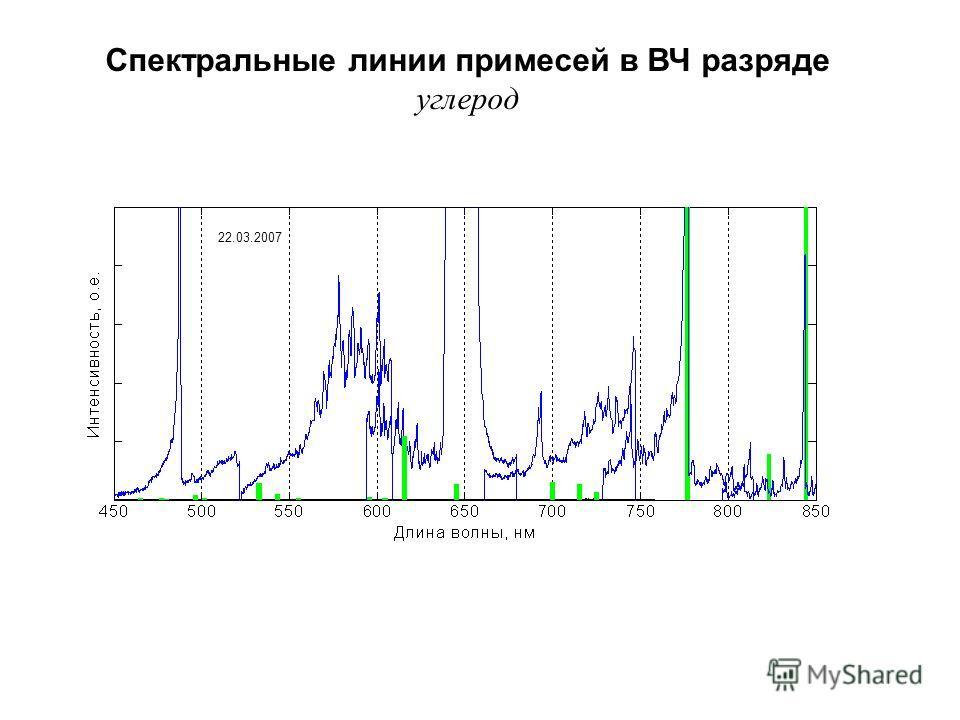 22.03.2007 Спектральные линии примесей в ВЧ разряде углерод