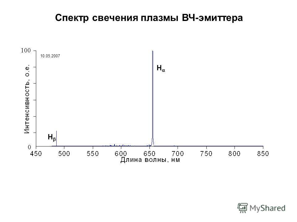 Спектр свечения плазмы ВЧ-эмиттера H H 0 100 10.05.2007