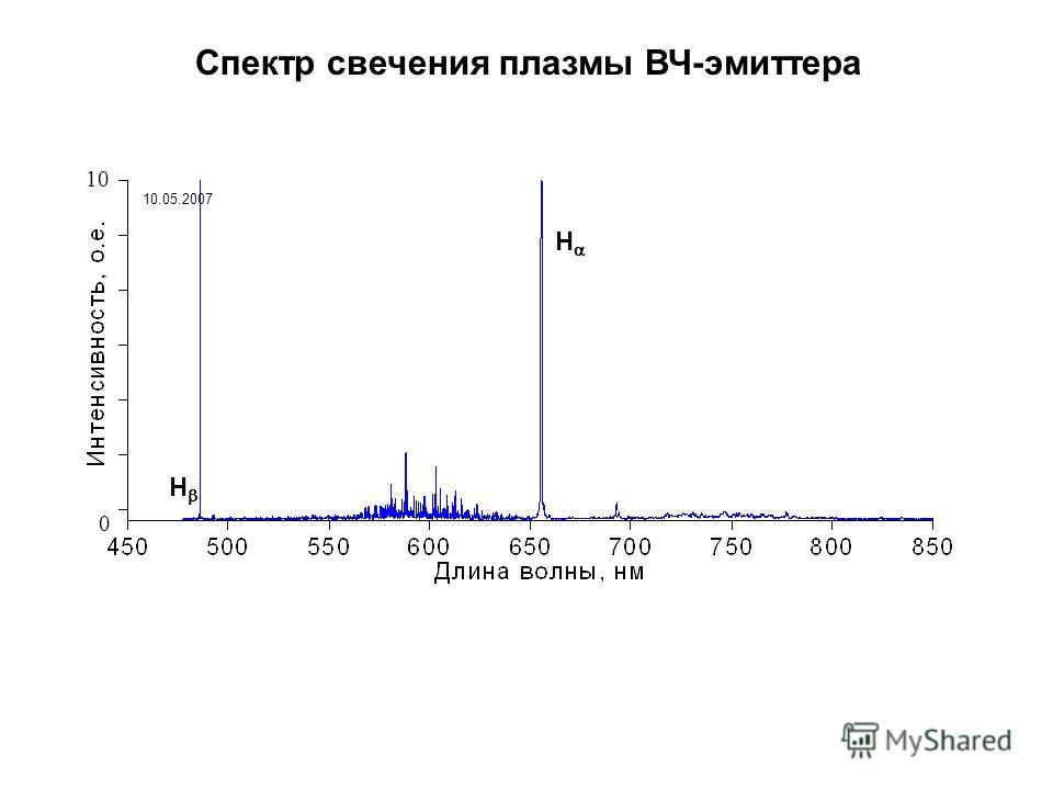 Спектр свечения плазмы ВЧ-эмиттера H H 0 10 10.05.2007