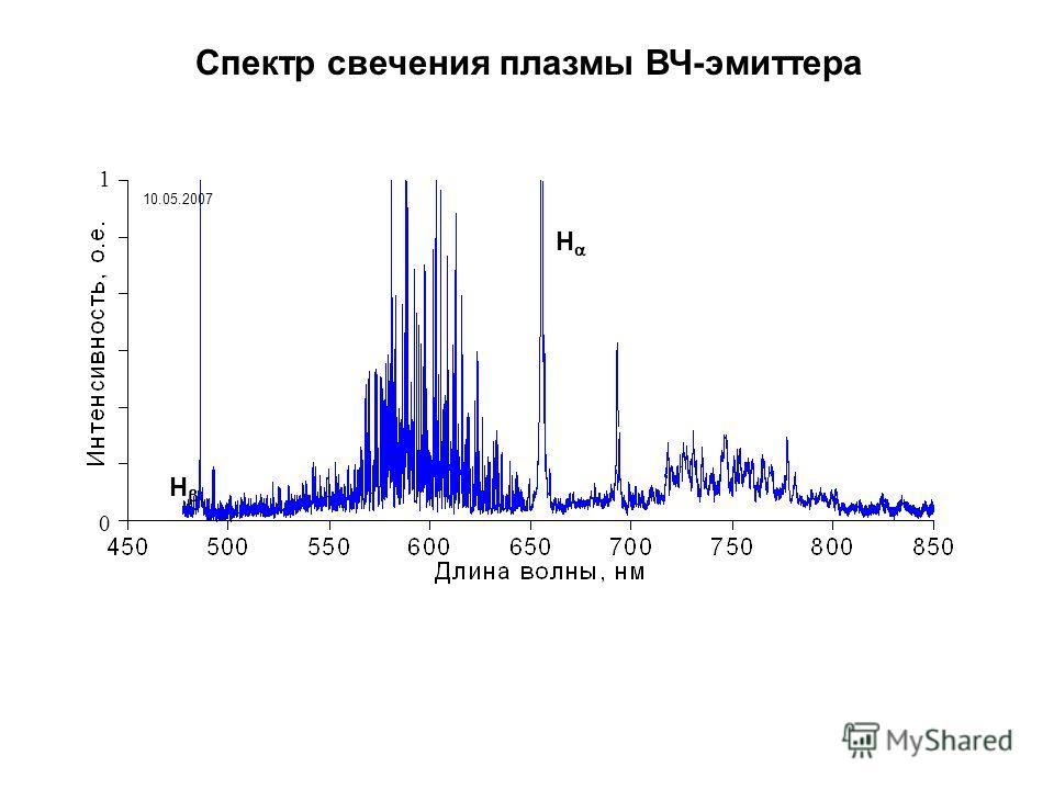 Спектр свечения плазмы ВЧ-эмиттера H H 0 1 10.05.2007