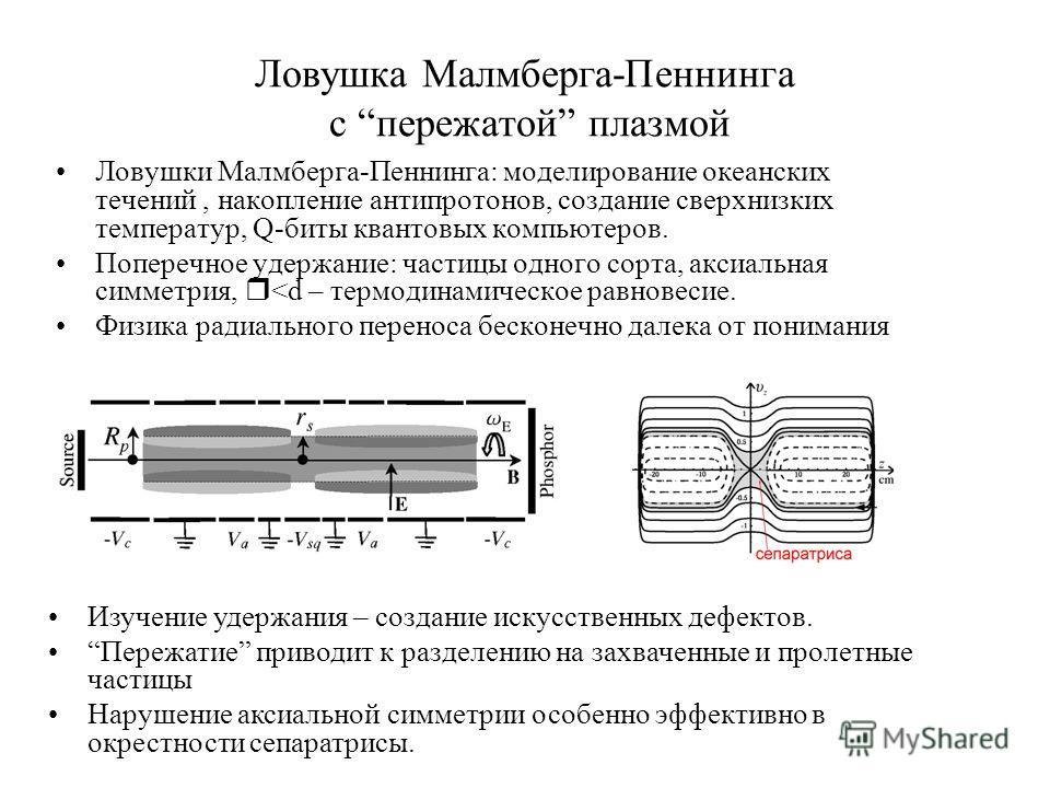 Ловушка Малмберга-Пеннинга с пережатой плазмой Ловушки Малмберга-Пеннинга: моделирование океанских течений, накопление антипротонов, создание сверхнизких температур, Q-биты квантовых компьютеров. Поперечное удержание: частицы одного сорта, аксиальная