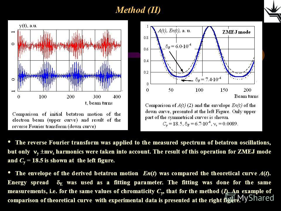 Method (II) Положение ЦТ пучка The reverse Fourier transform was applied to the measured spectrum of betatron oscillations, but only y m s harmonics were taken into account. The result of this operation for ZMEJ mode and C y = 18.5 is shown at the le