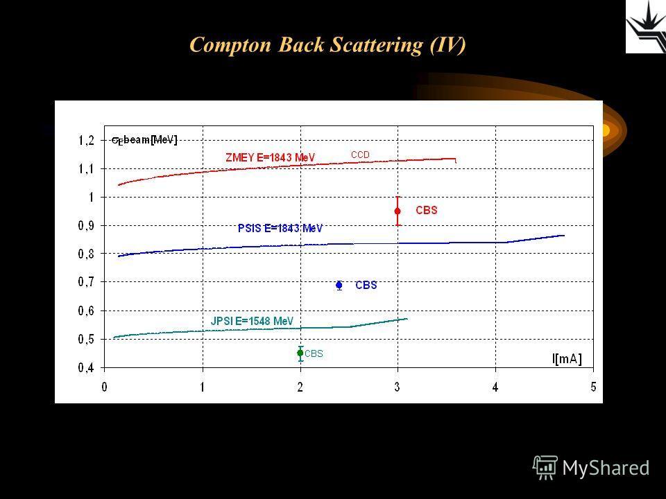 Сompton Back Scattering (IV)