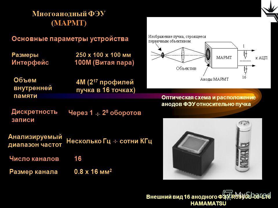 Многоанодный ФЭУ (MAPMT) Внешний вид 16 анодного ФЭУ R5900U-00-L16 HAMAMATSU Основные параметры устройства Размеры 250 х 100 х 100 мм Интерфейс 100М (Витая пара) Объем внутренней памяти 4М (2 17 профилей пучка в 16 точках) Дискретность записи Через 1
