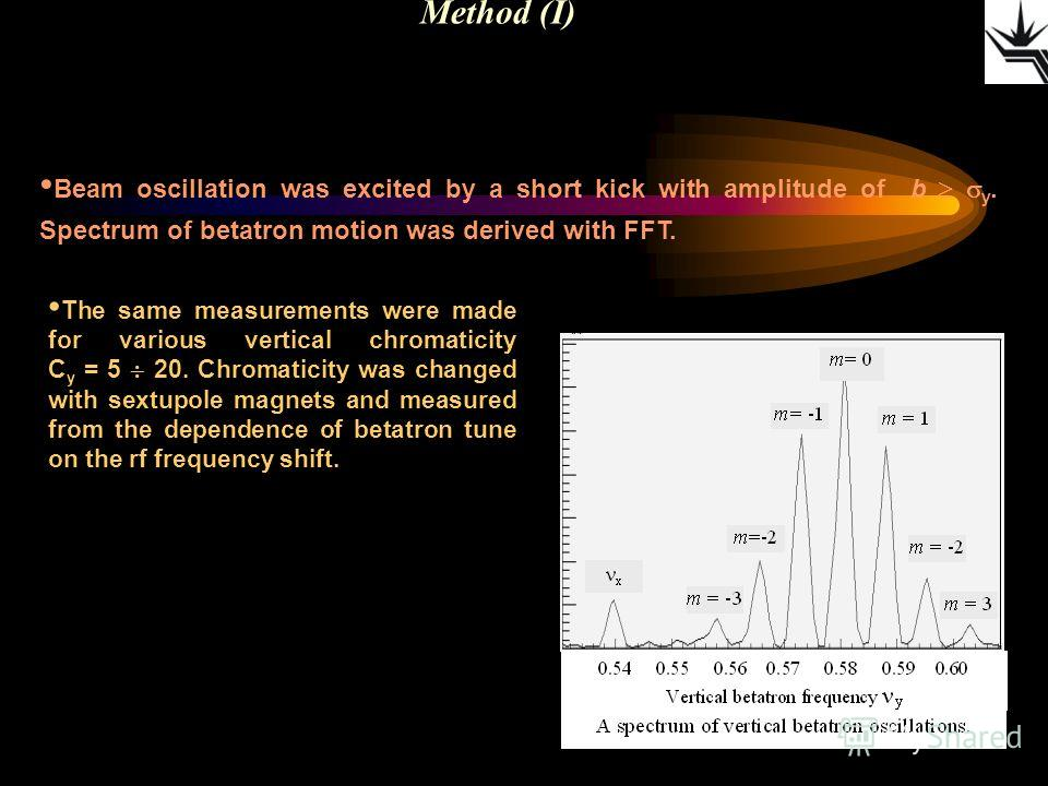 The same measurements were made for various vertical chromaticity C y = 5 20. Chromaticity was changed with sextupole magnets and measured from the dependence of betatron tune on the rf frequency shift. Beam oscillation was excited by a short kick wi