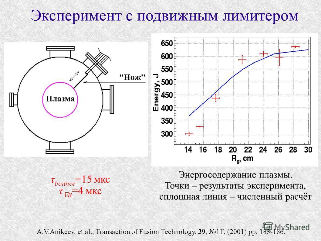 Эксперимент с подвижным лимитером Энергосодержание плазмы. Точки – результаты эксперимента, сплошная линия – численный расчёт A.V.Anikeev, et.al., Transaction of Fusion Technology, 39, 1T, (2001) pp. 183-186. τ bounce =15 мкс τ B =4 мкс