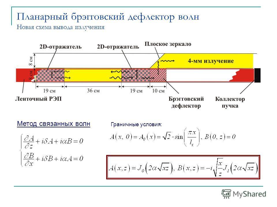 Планарный брэгговский дефлектор волн Новая схема вывода излучения Метод связанных волн Граничные условия: