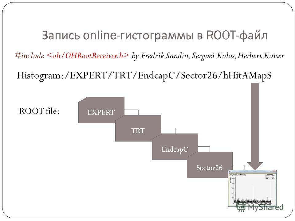 Запись online- гистограммы в ROOT- файл Histogram:/EXPERT/TRT/EndcapC/Sector26/hHitAMapS EXPERT TRT EndcapC Sector26 ROOT-file: #include by Fredrik Sandin, Serguei Kolos, Herbert Kaiser