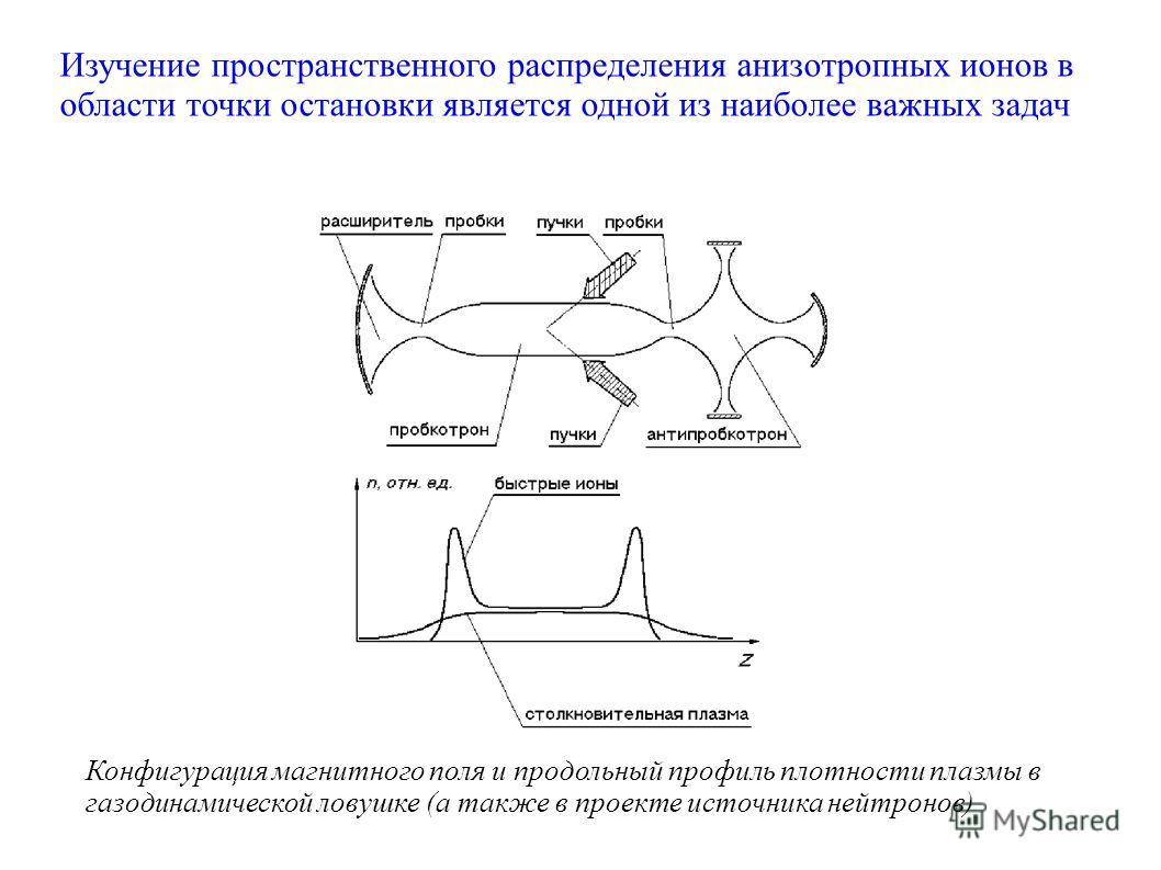 Изучение пространственного распределения анизотропных ионов в области точки остановки является одной из наиболее важных задач Конфигурация магнитного поля и продольный профиль плотности плазмы в газодинамической ловушке (а также в проекте источника н