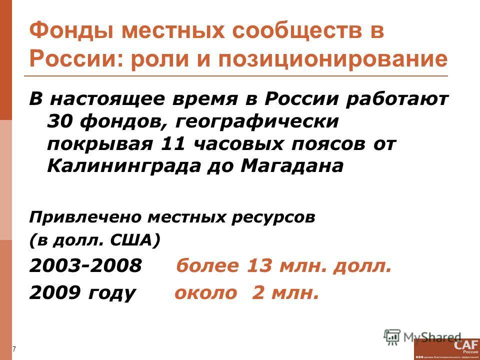 7 Фонды местных сообществ в России: роли и позиционирование В настоящее время в России работают 30 фондов, географически покрывая 11 часовых поясов от Калининграда до Магадана Привлечено местных ресурсов (в долл. США) 2003-2008 более 13 млн. долл. 20