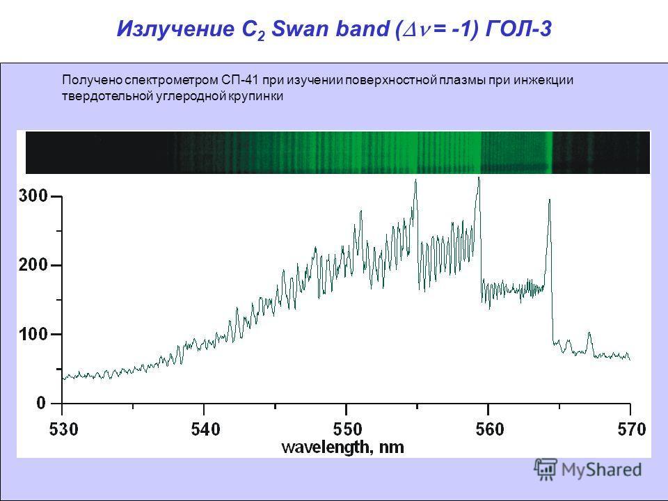 Излучение C 2 Swan band ( = -1) ГОЛ-3 Получено спектрометром СП-41 при изучении поверхностной плазмы при инжекции твердотельной углеродной крупинки