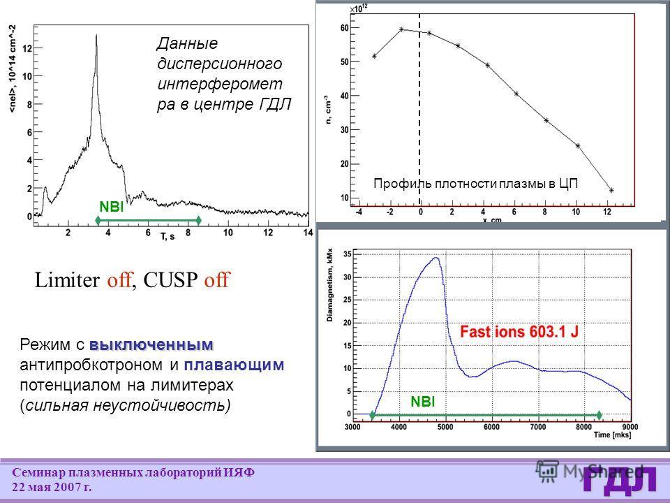 ГДЛ Семинар плазменных лабораторий ИЯФ 22 мая 2007 г. выключенным Режим с выключенным антипробкотроном и плавающим потенциалом на лимитерах (сильная неустойчивость) Данные дисперсионного интерферомет ра в центре ГДЛ Limiter off, CUSP off NBI Профиль