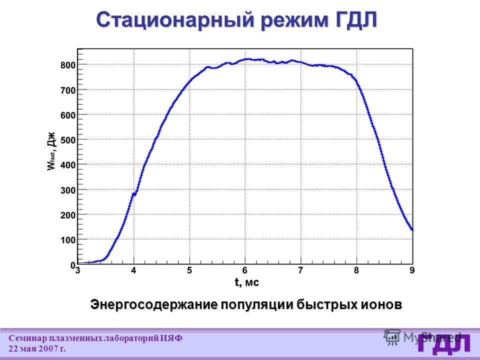 Стационарный режим ГДЛ ГДЛ Семинар плазменных лабораторий ИЯФ 22 мая 2007 г. Энергосодержание популяции быстрых ионов