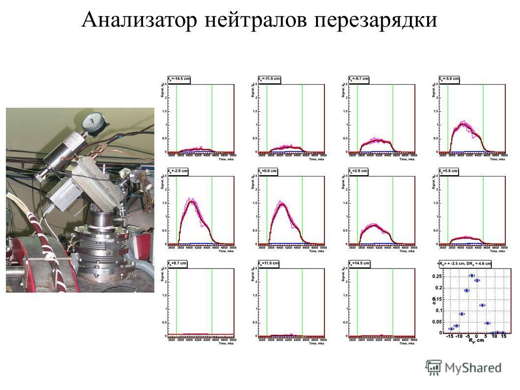 Анализатор нейтралов перезарядки