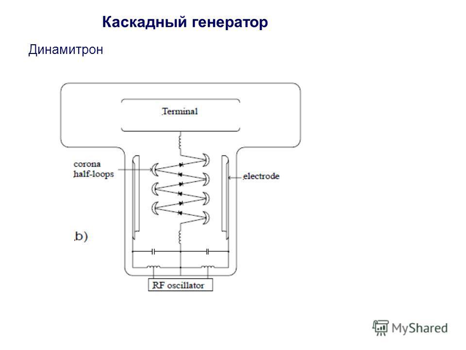Каскадный генератор Динамитрон