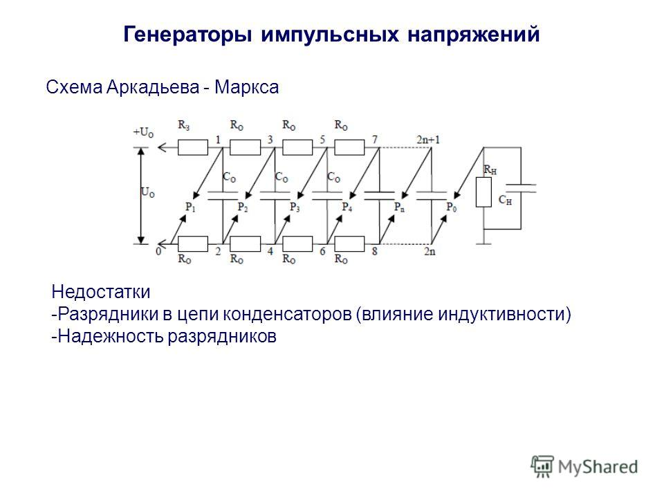 Генераторы импульсных напряжений Схема Аркадьева - Маркса Недостатки -Разрядники в цепи конденсаторов (влияние индуктивности) -Надежность разрядников