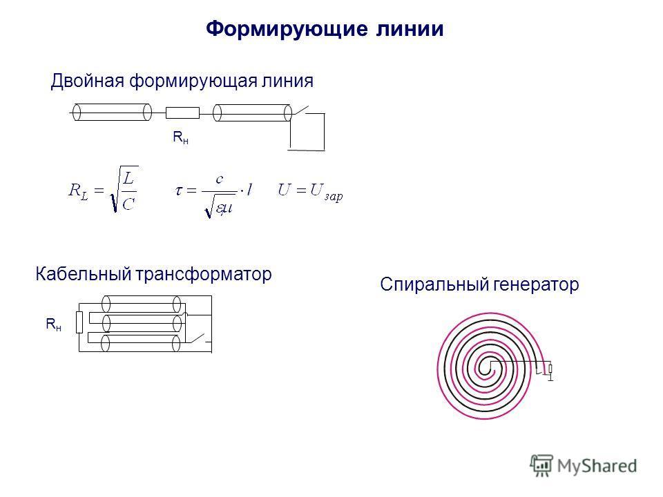 Формирующие линии Двойная формирующая линия RнRн Кабельный трансформатор RнRн Спиральный генератор