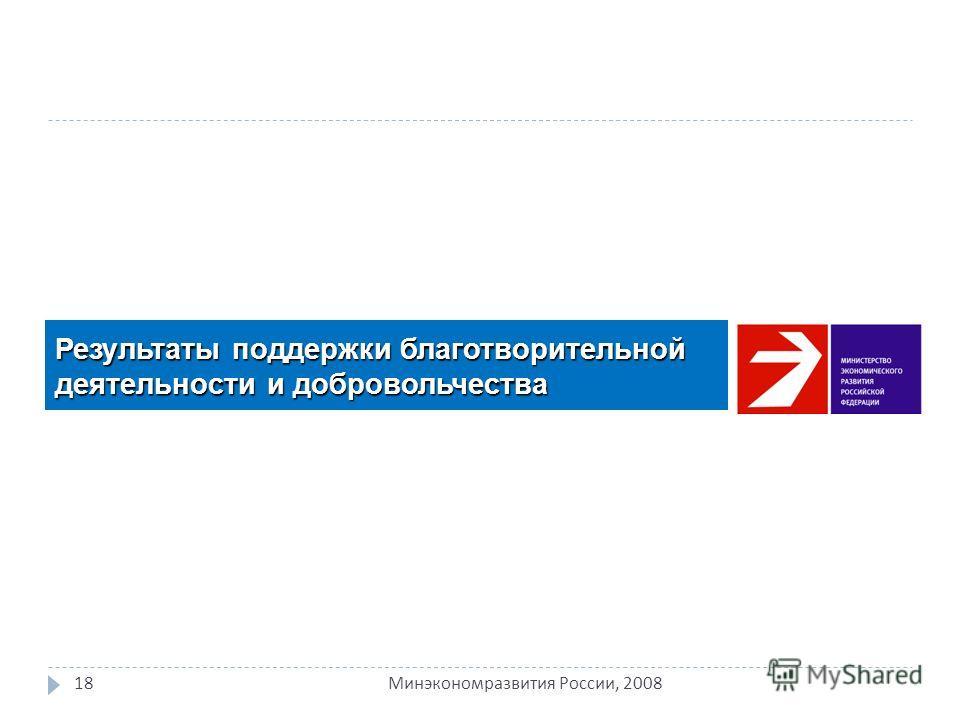 Результаты поддержки благотворительной деятельности и добровольчества 18 Минэкономразвития России, 2008
