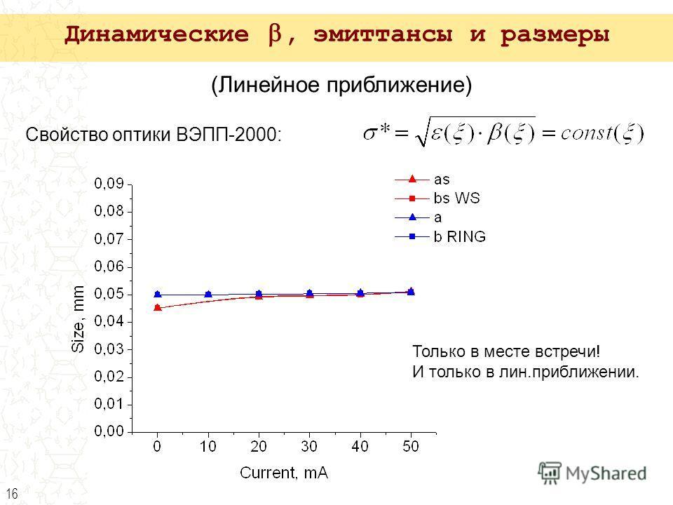 16 Свойство оптики ВЭПП-2000: Динамические, эмиттансы и размеры (Линейное приближение) Только в месте встречи! И только в лин.приближении.