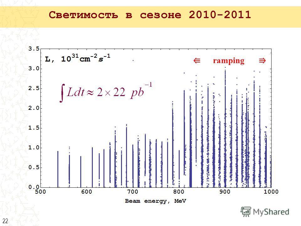 22 ramping Светимость в сезоне 2010-2011